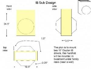 Infinite Baffle subwoofer design scheme