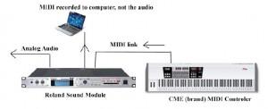 Recording Techniques: MIDI2