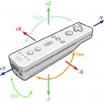 Nintendo patents innovative Wii U TV and video game remote feature