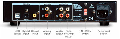 Maverick TubeMagic D1 back panel in/out