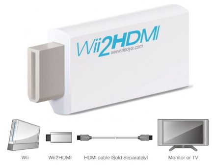 wiihdmi    wii compositecomponent connections uncategorized highfidelityreview